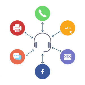Omni Channel Call Center Solution