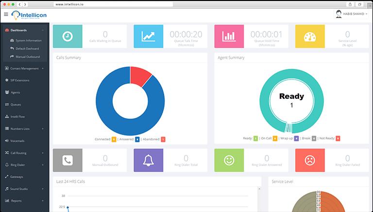 Intellicon Realtime Dashboard - Intellicon.io -1 (1)