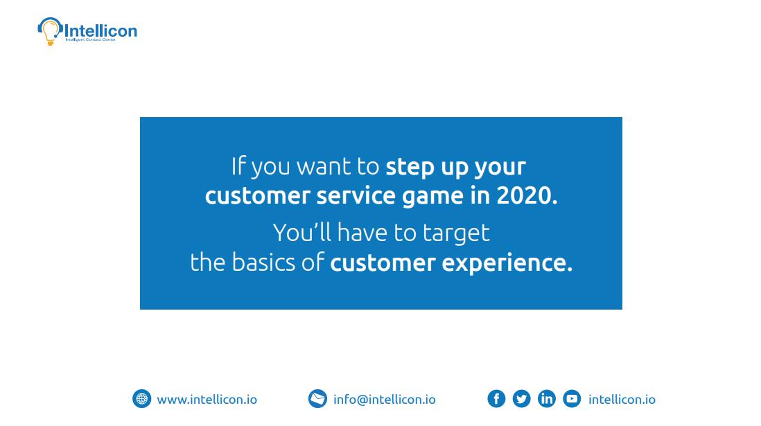 Customer-Service-Predictions-2020-(6)